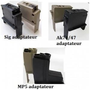 ICS  adaptateur pour double drum electrique ics
